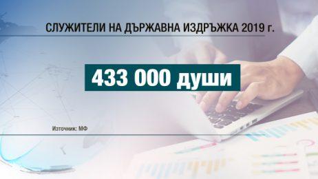 Борисов обсъжда със синдикатите вдигането на заплатите в държавния сектор