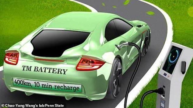 Батерия за електромобили се зарежда за 10 минути